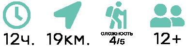 Характеристика маршрута к Ачипсинским водопадам в Сочи