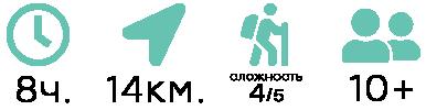 Характеристики маршрута на пик Бзерпи и гору Табунная
